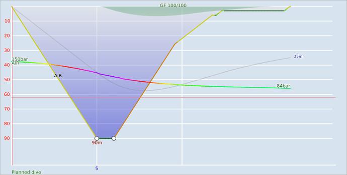 90m_100-100
